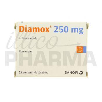 hydrochlorothiazide nebenwirkungen 40mg